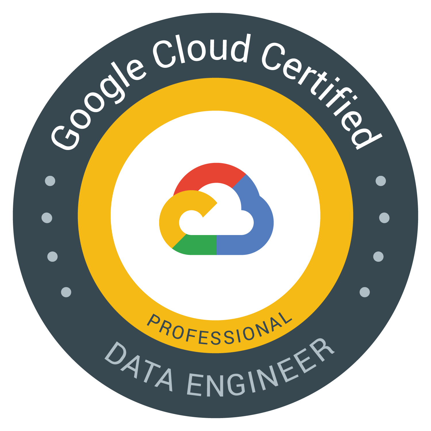 Google Cloud Data Engineer Professional certified! – Blog